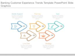 Banking Customer Experience Trends Template Powerpoint Slide Graphics
