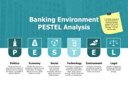 Banking Environment Pestel Analysis Social Ppt Powerpoint Presentation Slides Clipart