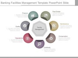 Banking Facilities Management Template Powerpoint Slide