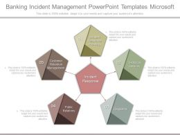 Banking Incident Management Powerpoint Templates Microsoft