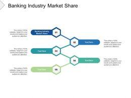 Banking Industry Market Share Ppt Powerpoint Presentation Professional Template Cpb