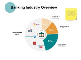 Banking Industry Overview Ppt Powerpoint Presentation File Show