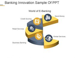 Banking Innovation Sample Of Ppt