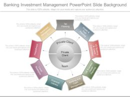Banking Investment Management Powerpoint Slide Background