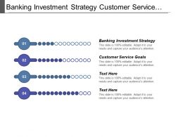 Banking Investment Strategy Customer Service Goals Operational Analytics Cpb