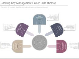 Banking Key Management Powerpoint Themes