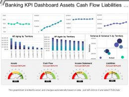 Banking Kpi Dashboard Assets Cash Flow Liabilities Income Statement
