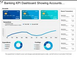 Banking Kpi Dashboard Showing Accounts Expenditures Fundings