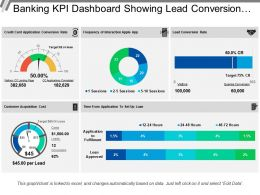 Banking Kpi Dashboard Showing Lead Conversion And Acquisition Cost