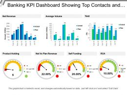 Banking Kpi Dashboard Showing Top Contacts And Client Value