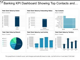 Banking Kpi Dashboard Sowing Top Contacts And Client Value