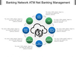 Banking Network Atm Net Banking Management