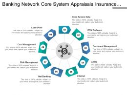 Banking Network Core System Appraisals Insurance Credit Report