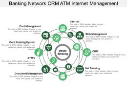 Banking Network Crm Atm Internet Management