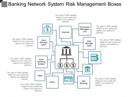 Banking Network System Risk Management Boxes