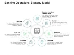 Banking Operations Strategy Model Ppt Powerpoint Presentation Inspiration Images Cpb