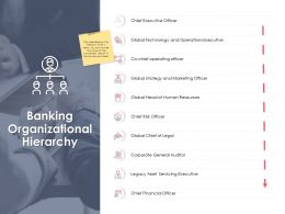 banking_organizational_hierarchy_ppt_powerpoint_presentation_file_infographics_Slide01