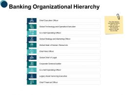 Banking Organizational Hierarchy Ppt Powerpoint Presentation Styles