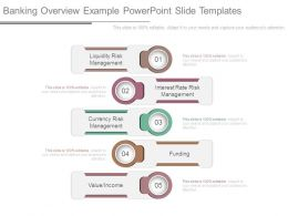 Banking Overview Example Powerpoint Slide Templates