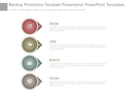 Banking Predictions Template Presentation Powerpoint Templates