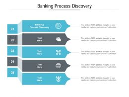 Banking Process Discovery Ppt Powerpoint Presentation Slides Introduction Cpb
