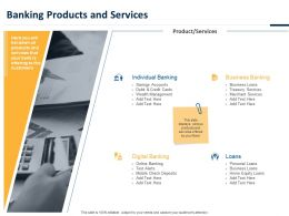 Banking Products And Services Ppt Powerpoint Presentation Show