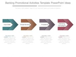 Banking Promotional Activities Template Powerpoint Ideas