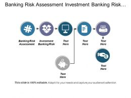 Banking Risk Assessment Investment Banking Risk Product Management Strategy Cpb