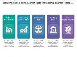Banking Risk Falling Market Rate Increasing Interest Rates Geopolitical Risk