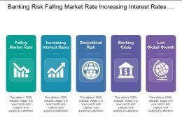 banking_risk_falling_market_rate_increasing_interest_rates_geopolitical_risk_Slide01
