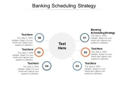 Banking Scheduling Strategy Ppt Powerpoint Presentation Model Graphics Example Cpb