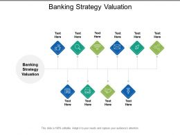 Banking Strategy Valuation Ppt Powerpoint Presentation File Layout Cpb