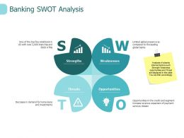 Banking SWOT Analysis Growth Ppt Powerpoint Presentation Inspiration Diagrams