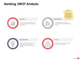 Banking Swot Analysis Ppt Powerpoint Presentation File Infographic Template