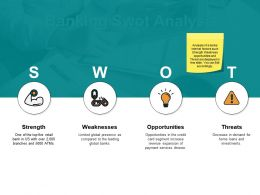 Banking Swot Analysis Ppt Powerpoint Presentation File Styles