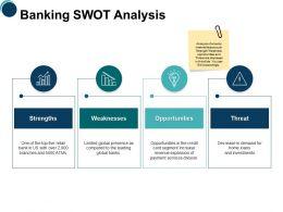 Banking Swot Analysis Ppt Powerpoint Presentation Show Portfolio