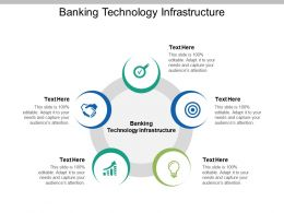Banking Technology Infrastructure Ppt Powerpoint Presentation Professional Images Cpb