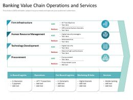 Banking Value Chain Operations And Services