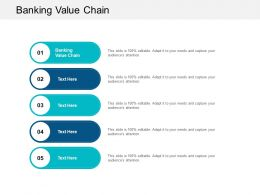 Banking Value Chain Ppt Powerpoint Presentation Icon Topics Cpb