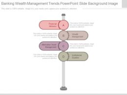 Banking Wealth Management Trends Powerpoint Slide Background Image