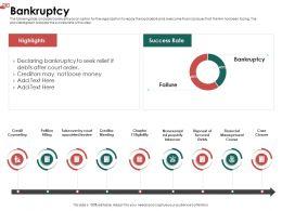 Bankruptcy Debts Ppt Powerpoint Presentation Gallery Design Inspiration