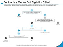 Bankruptcy Means Test Eligibility Criteria Living Expenses Ppt Powerpoint Presentation File Ideas
