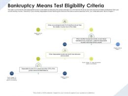 Bankruptcy Means Test Eligibility Criteria Monthly Household Ppt Presentation Images