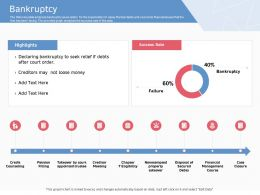 Bankruptcy Success Ppt Powerpoint Presentation Professional Example