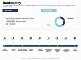 Bankruptcy Success Rate Ppt Powerpoint Presentation Layouts Designs Download