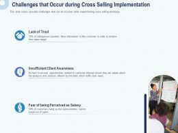 Banks Challenges That Occur During Cross Selling Implementation Ppt Graphics