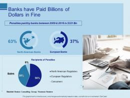 Banks Have Paid Billions Of Dollars In Fine Ppt Portfolio Tips