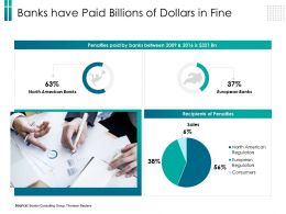 Banks Have Paid Billions Of Dollars In Fine Reuters Ppt Powerpoint Presentation Tips