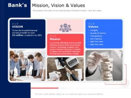 Banks Mission Vision And Values Integrity Ppt Powerpoint Presentation Gallery Guidelines