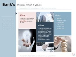 Banks Mission Vision And Values Ppt Powerpoint Presentation Outline Icon